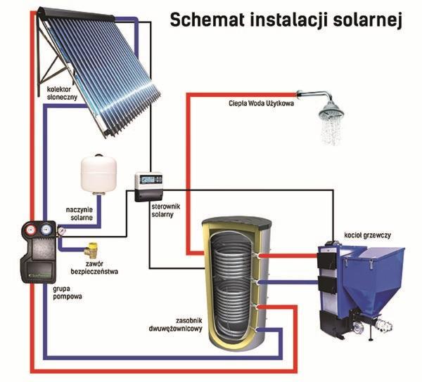 75687_schemat_system1[1]
